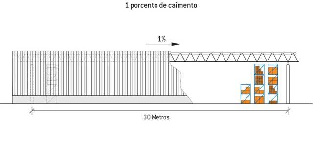 marko-sistema-roll-on-maior-aproveitamento-interno-com-caimento-de-um-por-cento
