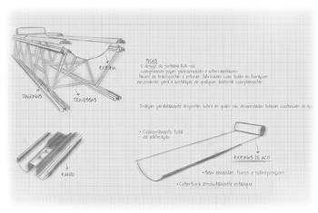 Roll-on, um produto inovador