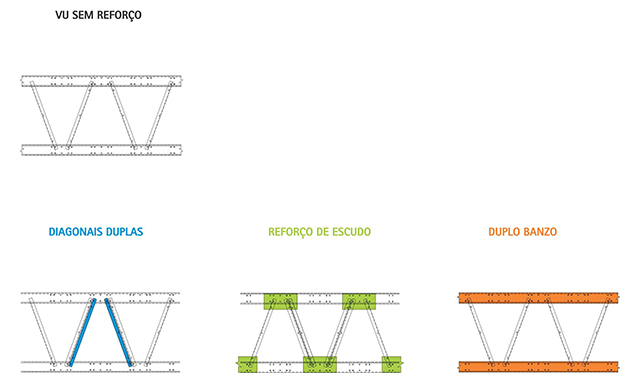 marko-viga-universal-reforcos-estruturais