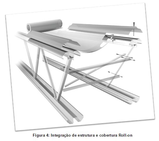 Integração de estrutura e cobertura Roll-on